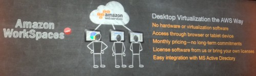 AWS Workspaces