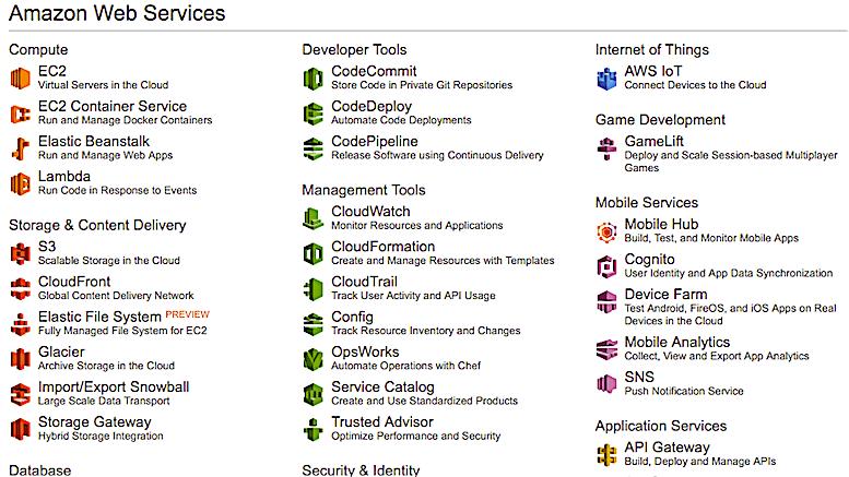 PHP on AWS